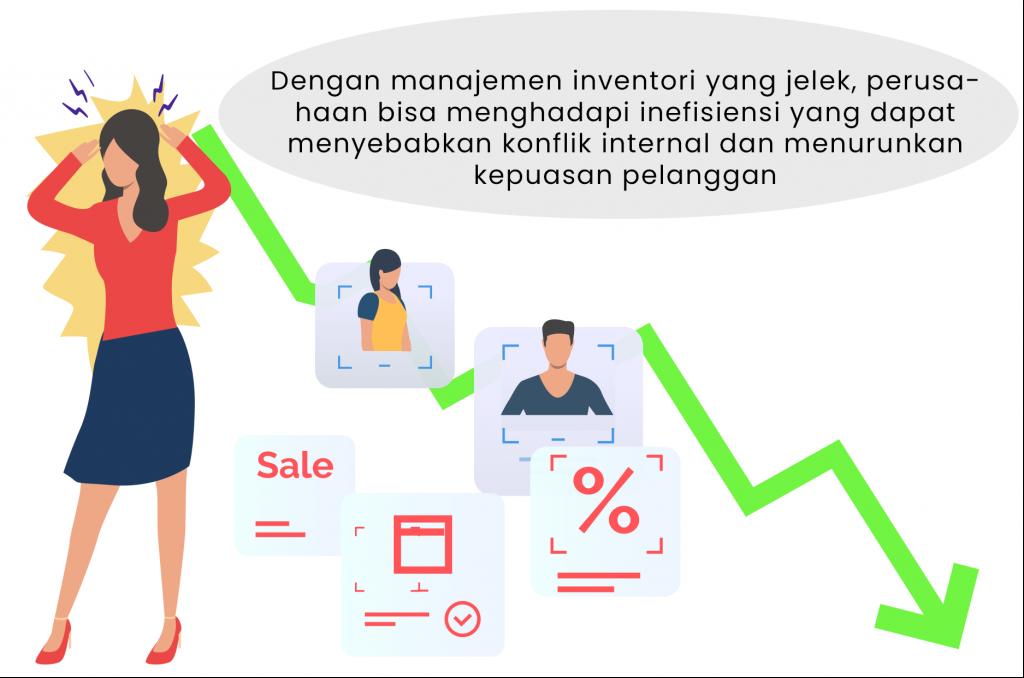 Manajemen inventori yang jelek dapat mengakibatkan inefisiensi