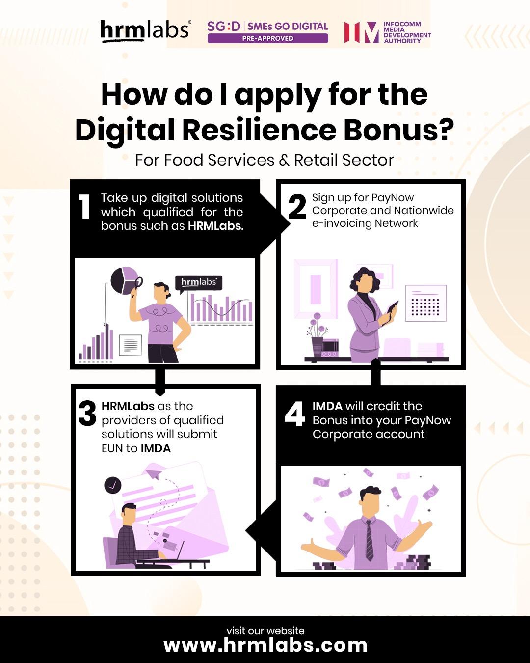 How To Apply Digital Resilience Bonus - HRMLabs